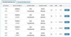 【福建seo】网站内容很少怎么做seo?