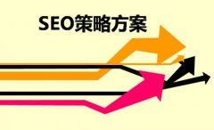 【又名丹江口站长网】创建SEO策略时需要明白的5件事